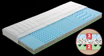 Sendvičová matrace HANA s potahem z úpletu 195 x 85 x 14 cm DŘEVOČAL