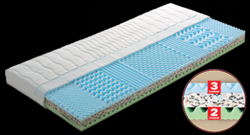 Sendvičová matrace HANA s potahem Sanitized 200 x 180 x 14 cm DŘEVOČAL