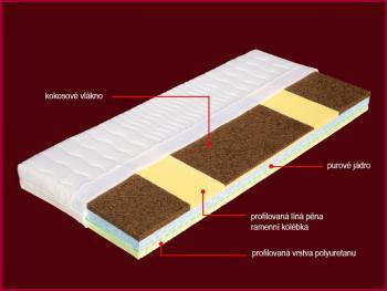 Profilovaná matrace IVA s potahem Sanitized 200 x 90 x 13 cm DŘEVOČAL