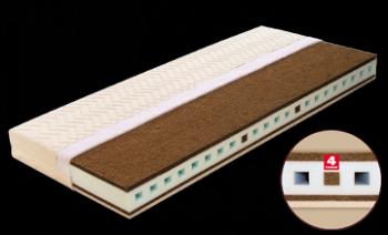 Profilovaná matrace AGÁTA s potahem z úpletu 200 x 90 x 18 cm DŘEVOČAL