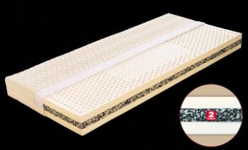 Matrace LUCIE s potahem z úpletu 200 x 90 x 16 cm DŘEVOČAL